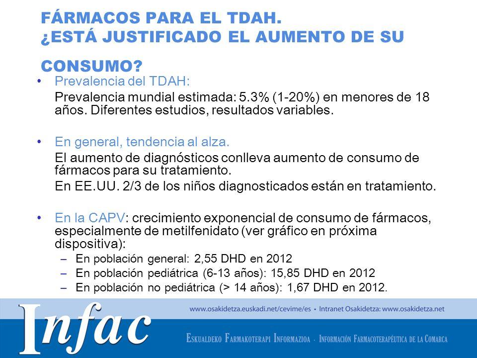 http://www.osakidetza.euskadi.net FÁRMACOS PARA EL TDAH. ¿ESTÁ JUSTIFICADO EL AUMENTO DE SU CONSUMO? Prevalencia del TDAH: Prevalencia mundial estimad