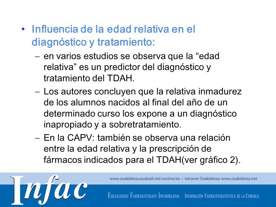 http://www.osakidetza.euskadi.net Influencia de la edad relativa en el diagnóstico y tratamiento: –en varios estudios se observa que la edad relativa