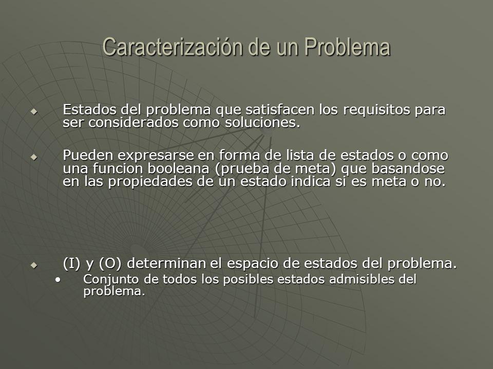 Caracterización de un Problema Estados del problema que satisfacen los requisitos para ser considerados como soluciones. Estados del problema que sati