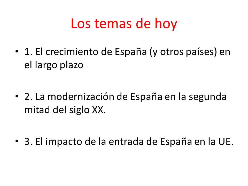 Los temas de hoy 1. El crecimiento de España (y otros países) en el largo plazo 2. La modernización de España en la segunda mitad del siglo XX. 3. El