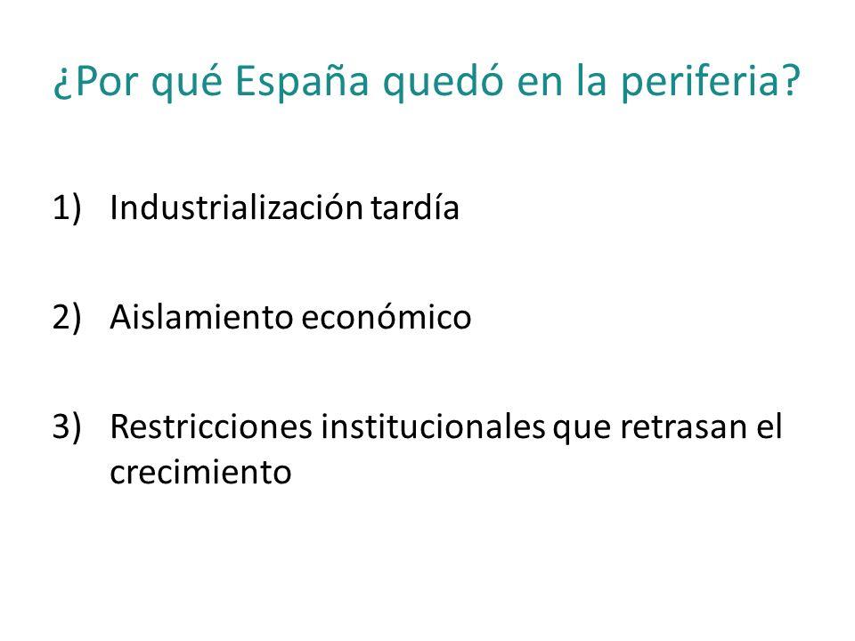 ¿Por qué España quedó en la periferia? 1)Industrialización tardía 2)Aislamiento económico 3)Restricciones institucionales que retrasan el crecimiento