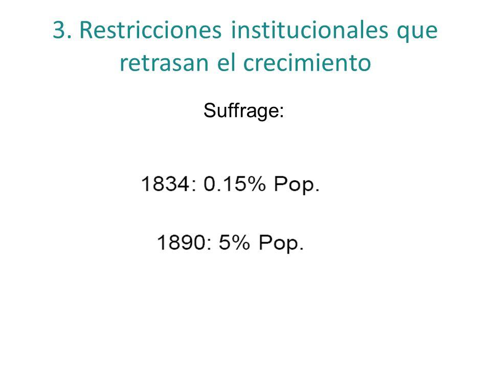 3. Restricciones institucionales que retrasan el crecimiento Suffrage: