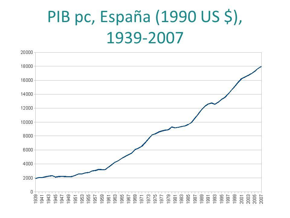 PIB pc, España (1990 US $), 1939-2007