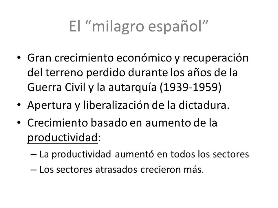 El milagro español Gran crecimiento económico y recuperación del terreno perdido durante los años de la Guerra Civil y la autarquía (1939-1959) Apertu
