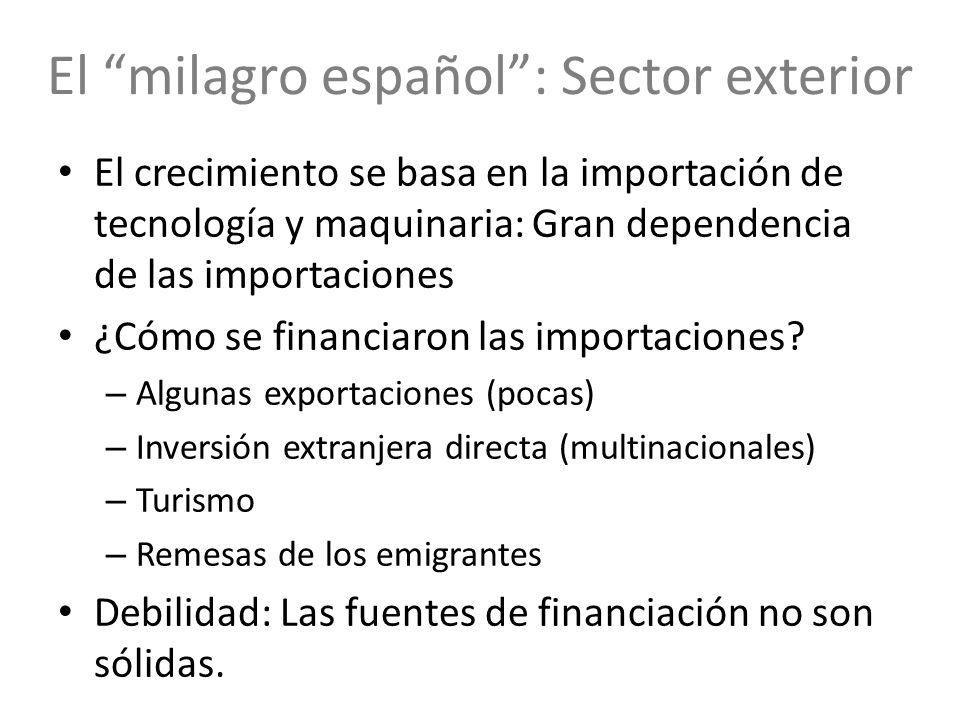 El milagro español: Sector exterior El crecimiento se basa en la importación de tecnología y maquinaria: Gran dependencia de las importaciones ¿Cómo s