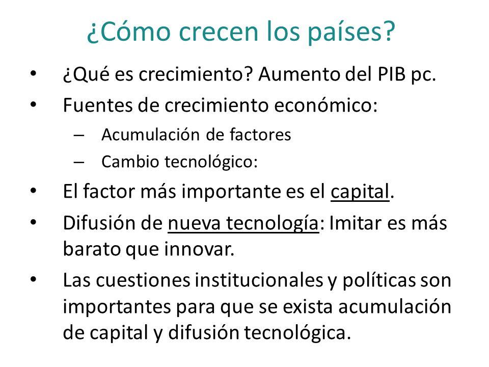 Déficit / superávit de la balanza de pagos (% PIB), España, 1970-1986 Source: Carreras and Tafunell (2010)