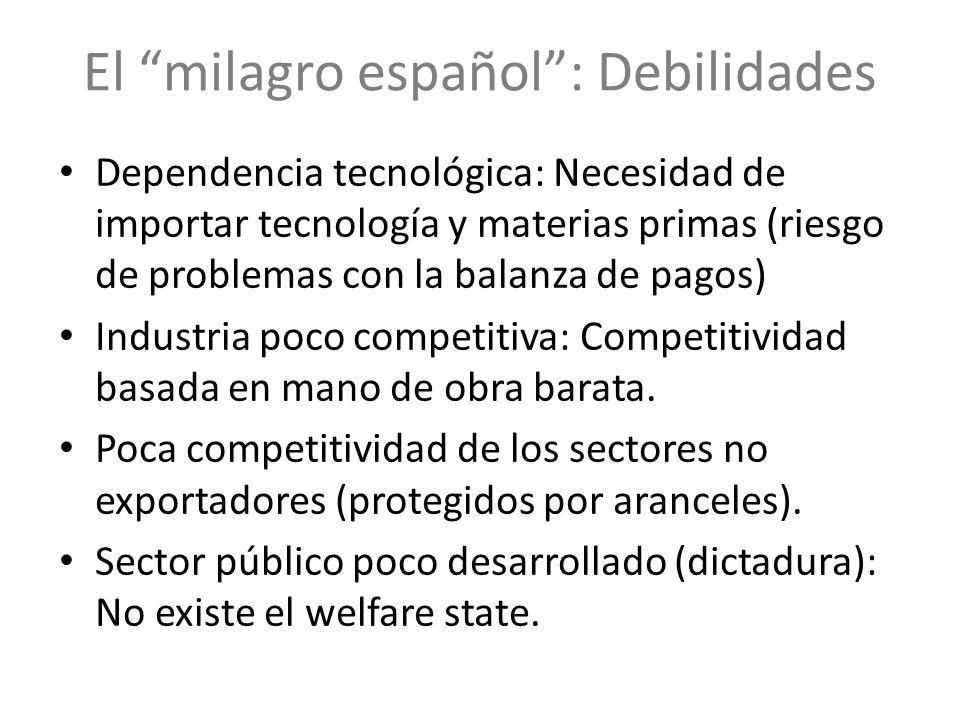 El milagro español: Debilidades Dependencia tecnológica: Necesidad de importar tecnología y materias primas (riesgo de problemas con la balanza de pag