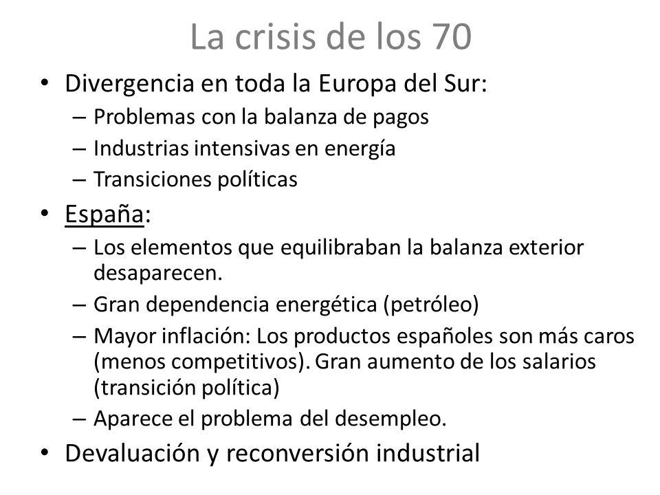 La crisis de los 70 Divergencia en toda la Europa del Sur: – Problemas con la balanza de pagos – Industrias intensivas en energía – Transiciones polít