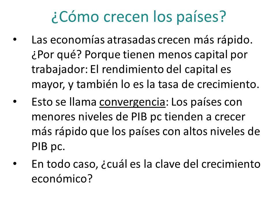 El milagro español Gran crecimiento económico y recuperación del terreno perdido durante los años de la Guerra Civil y la autarquía (1939-1959) Apertura y liberalización de la dictadura.