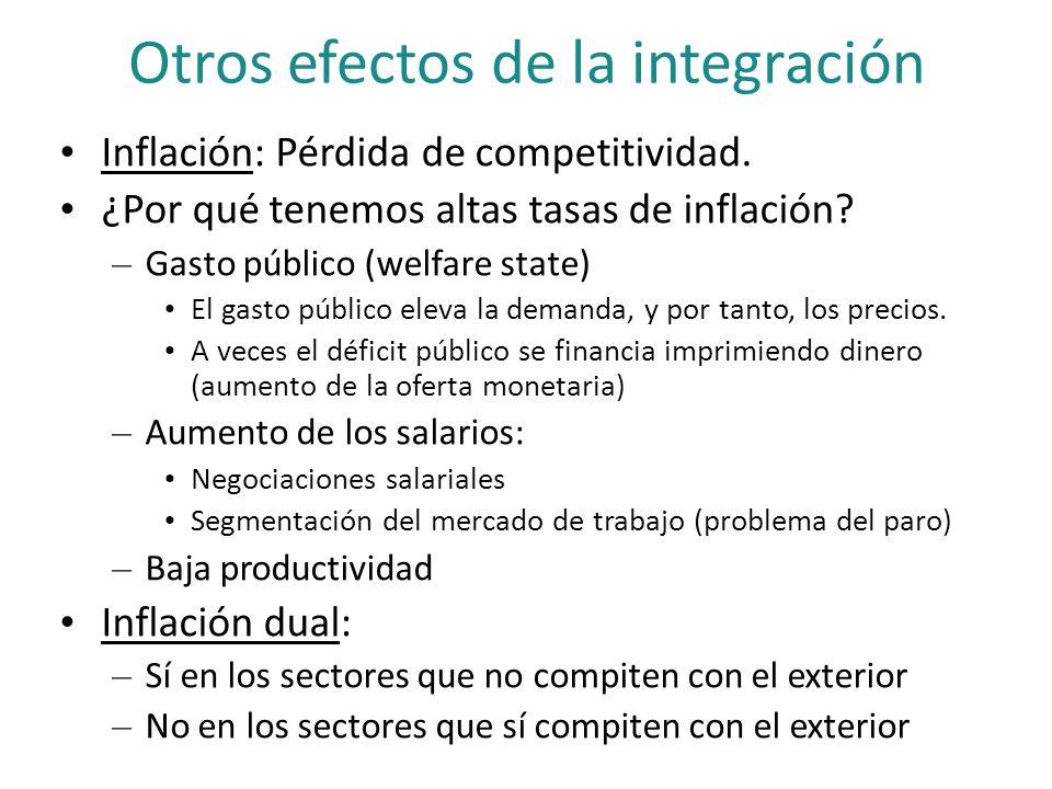 Otros efectos de la integración Inflación: Pérdida de competitividad. ¿Por qué tenemos altas tasas de inflación? – Gasto público (welfare state) El ga