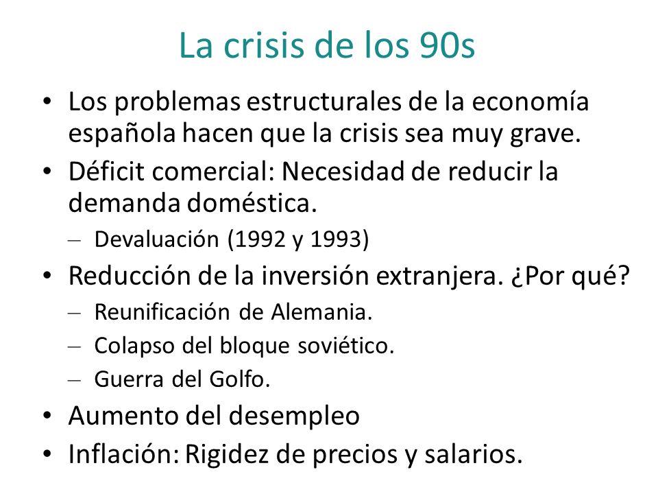La crisis de los 90s Los problemas estructurales de la economía española hacen que la crisis sea muy grave. Déficit comercial: Necesidad de reducir la