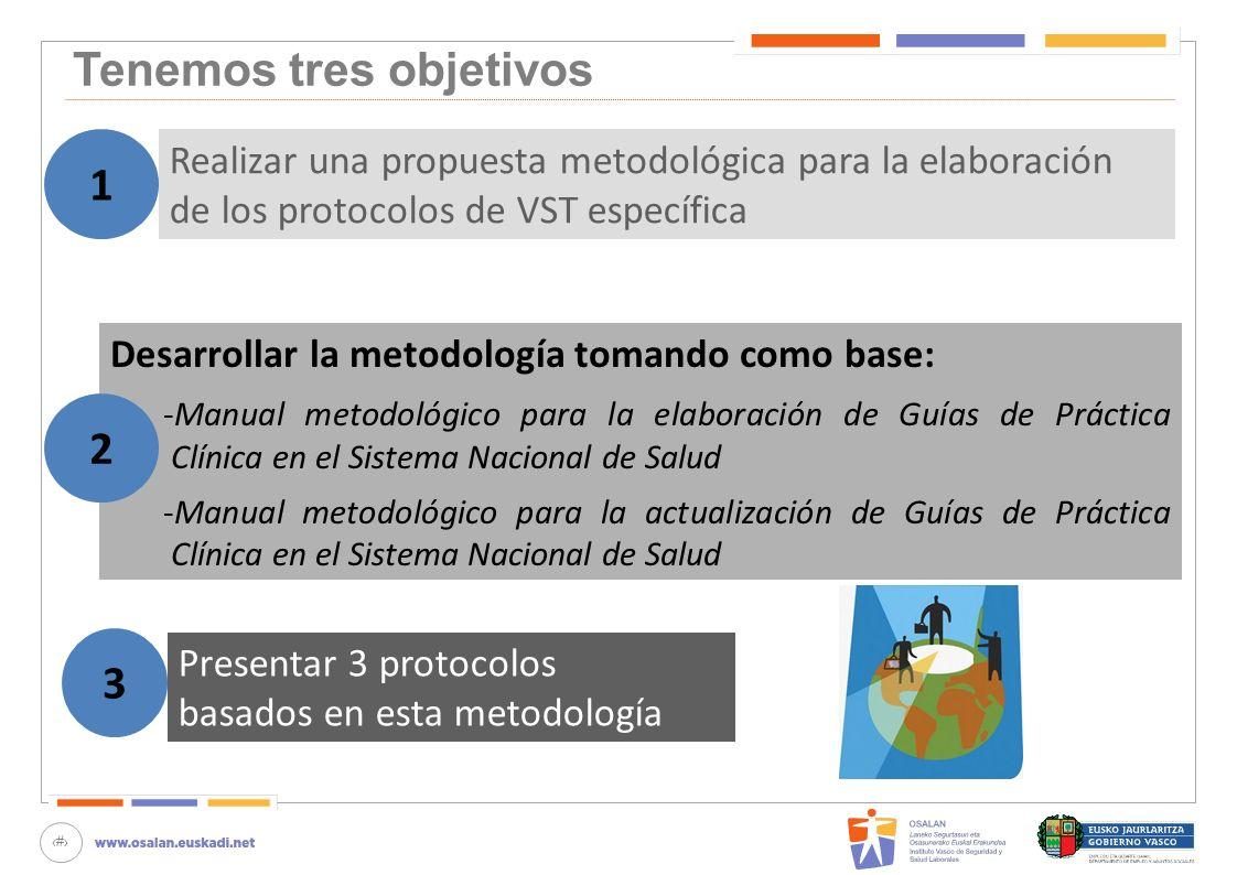 17 Tenemos tres objetivos Realizar una propuesta metodológica para la elaboración de los protocolos de VST específica 1 Desarrollar la metodología tom