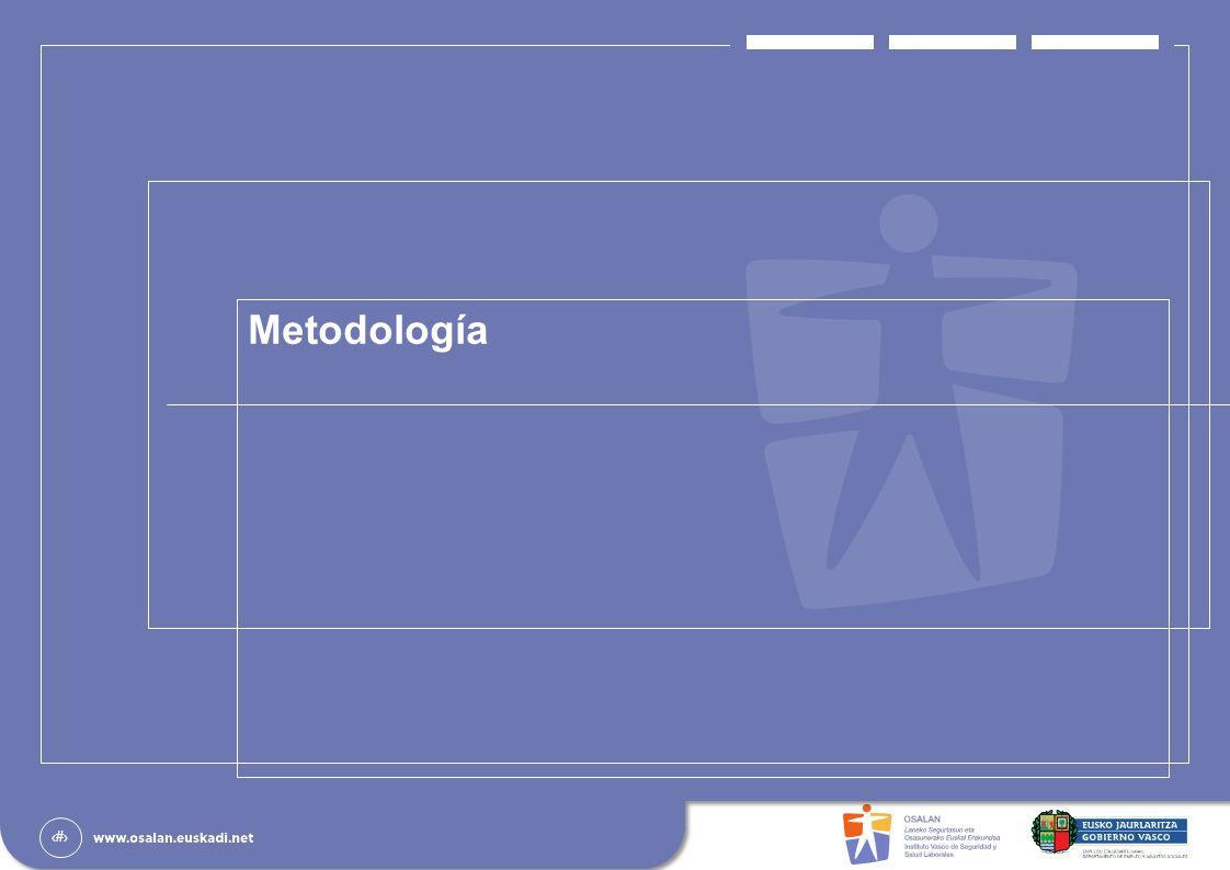 19 Metodología