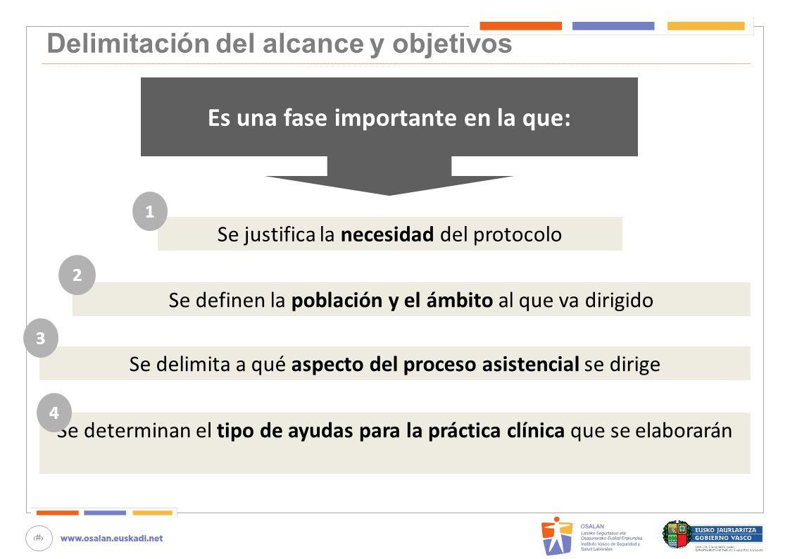23 Se delimita a qué aspecto del proceso asistencial se dirige 3 Delimitación del alcance y objetivos Es una fase importante en la que: Se justifica l