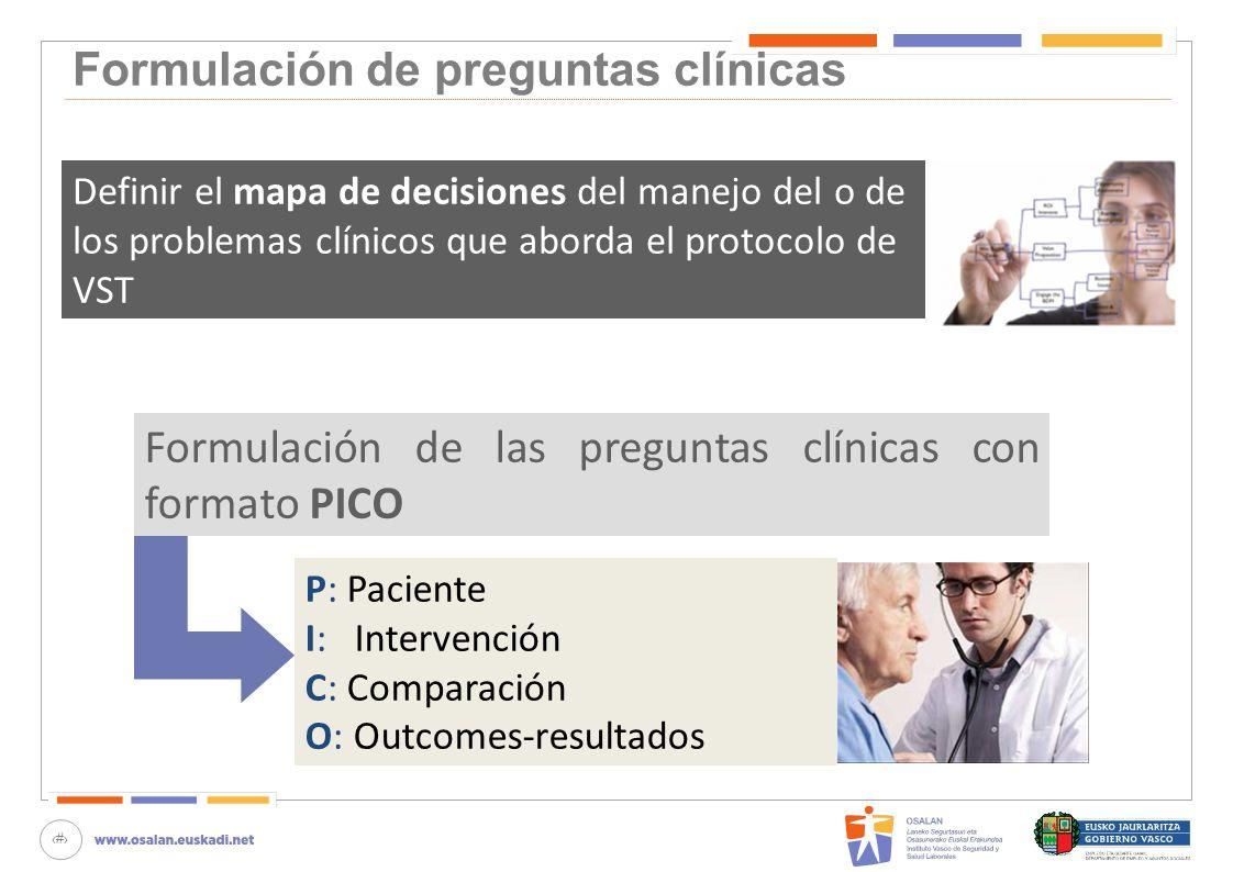 25 Formulación de preguntas clínicas Definir el mapa de decisiones del manejo del o de los problemas clínicos que aborda el protocolo de VST Formulaci