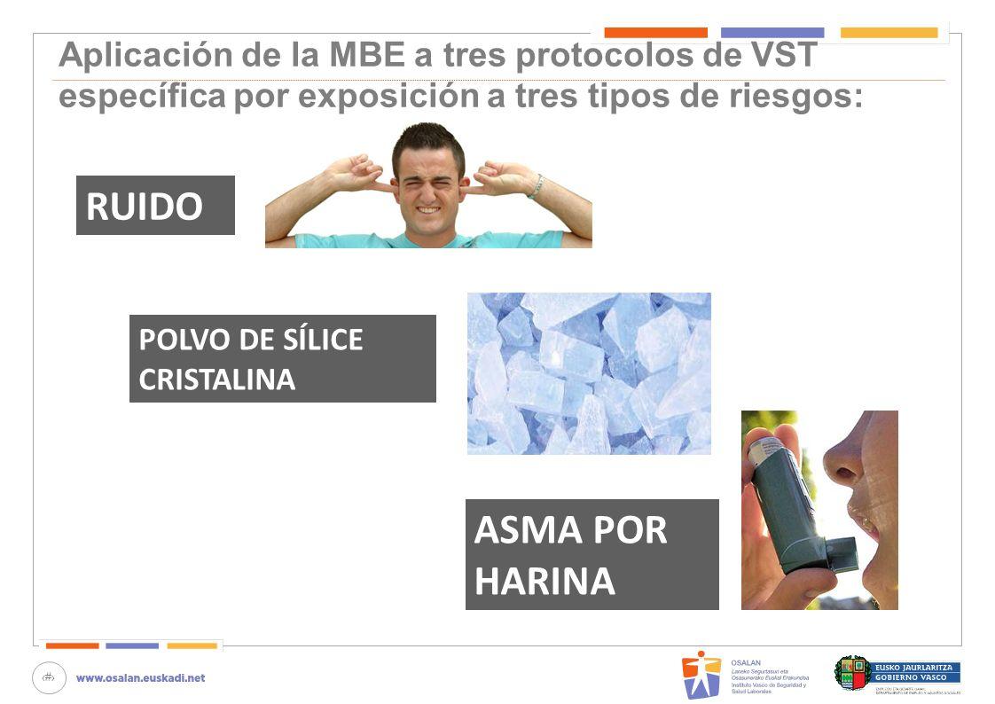 44 Aplicación de la MBE a tres protocolos de VST específica por exposición a tres tipos de riesgos: POLVO DE SÍLICE CRISTALINA RUIDO ASMA POR HARINA