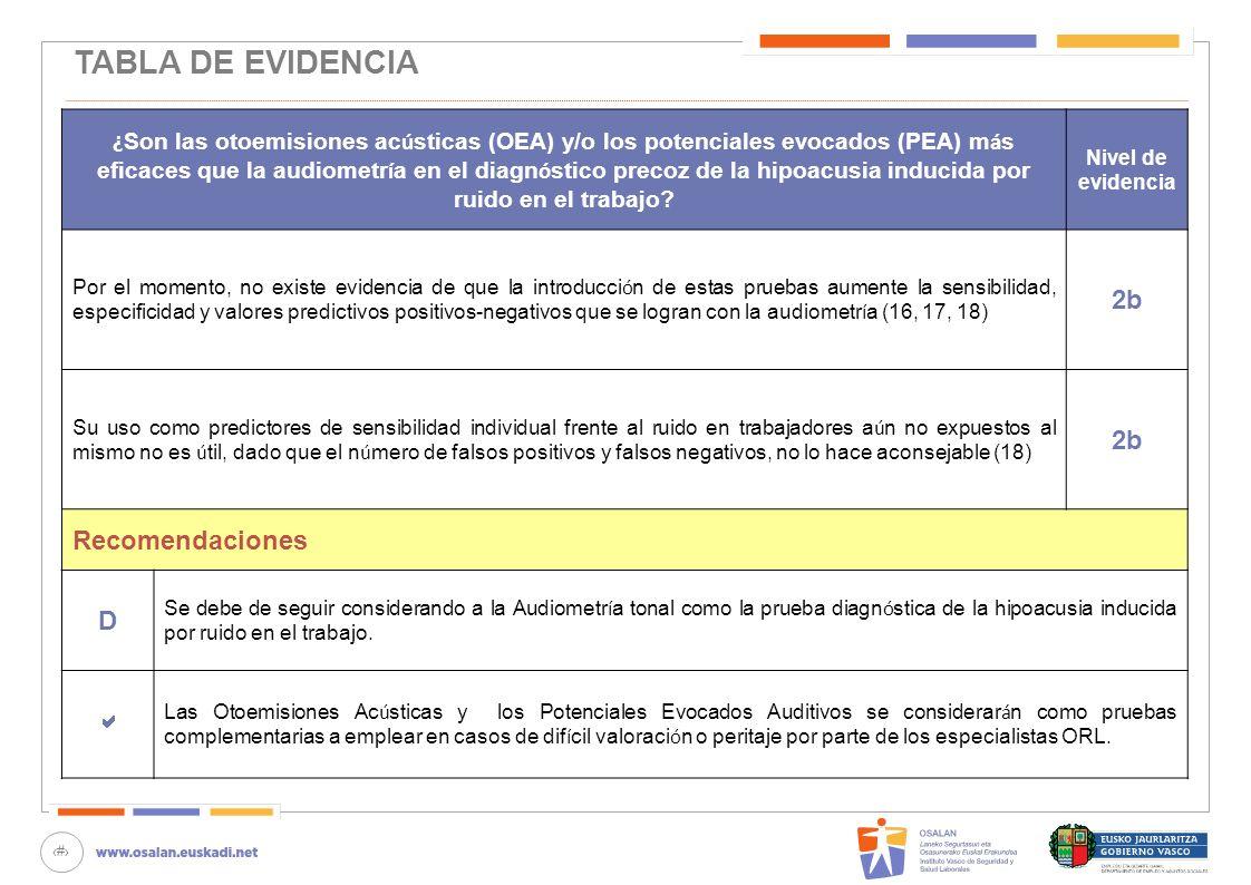 49 TABLA DE EVIDENCIA ¿ Son las otoemisiones ac ú sticas (OEA) y/o los potenciales evocados (PEA) m á s eficaces que la audiometr í a en el diagn ó st