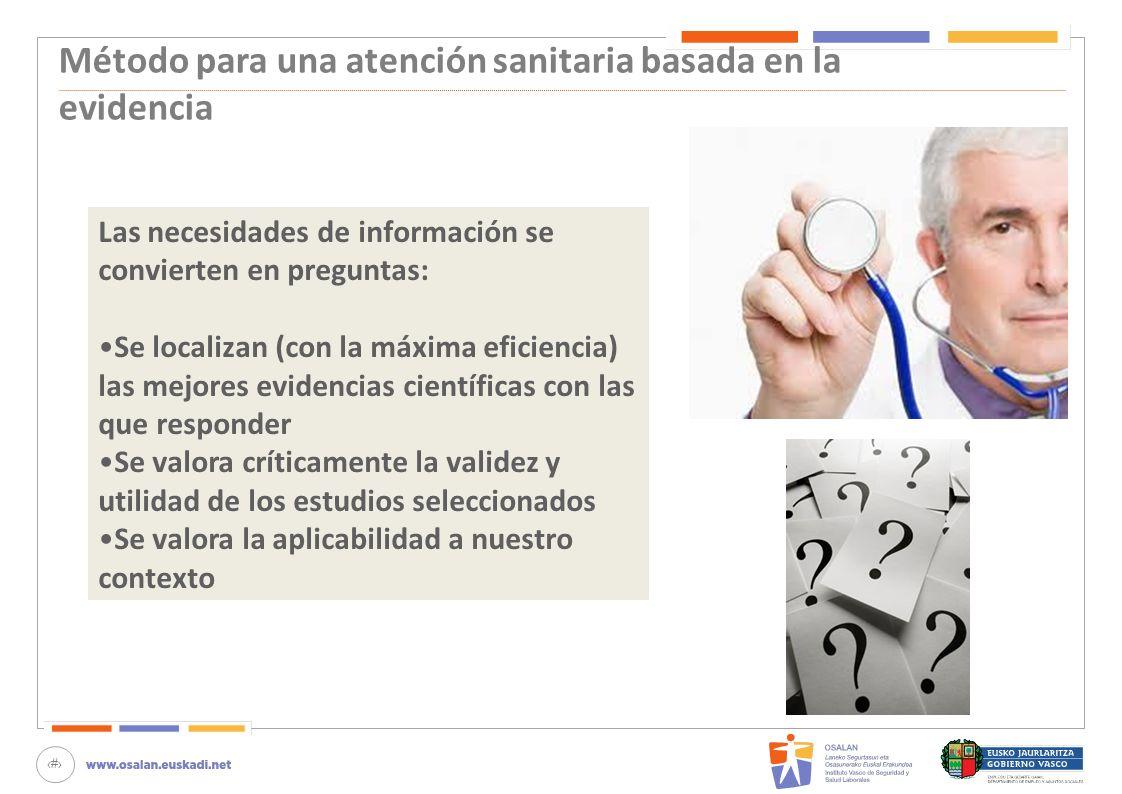 6 Método para una atención sanitaria basada en la evidencia Las necesidades de información se convierten en preguntas: Se localizan (con la máxima efi