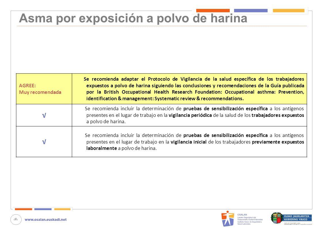 66 Asma por exposición a polvo de harina AGREE: Muy recomendada Se recomienda adaptar el Protocolo de Vigilancia de la salud específica de los trabaja