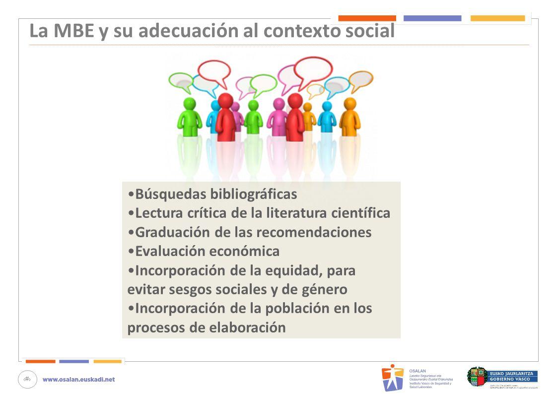 7 La MBE y su adecuación al contexto social Búsquedas bibliográficas Lectura crítica de la literatura científica Graduación de las recomendaciones Eva