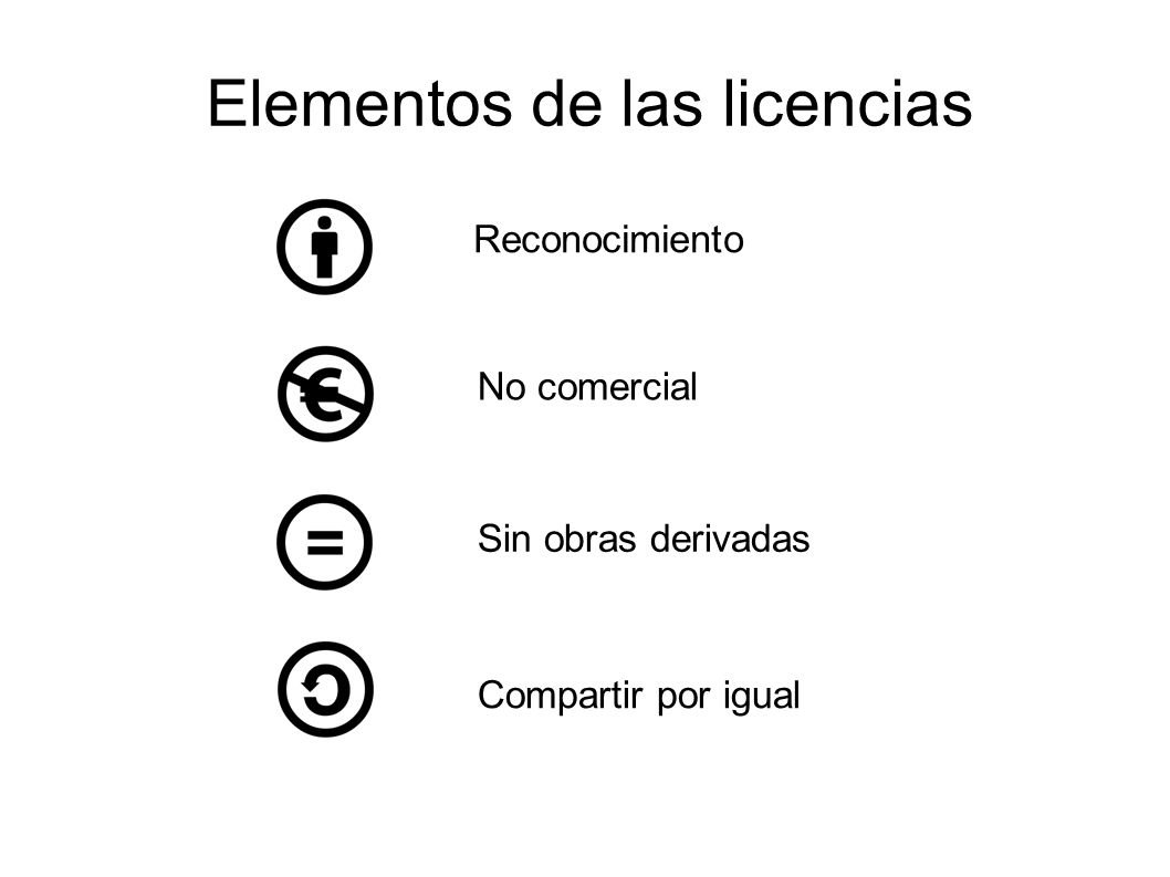 Elementos de las licencias Reconocimiento No comercial Sin obras derivadas Compartir por igual