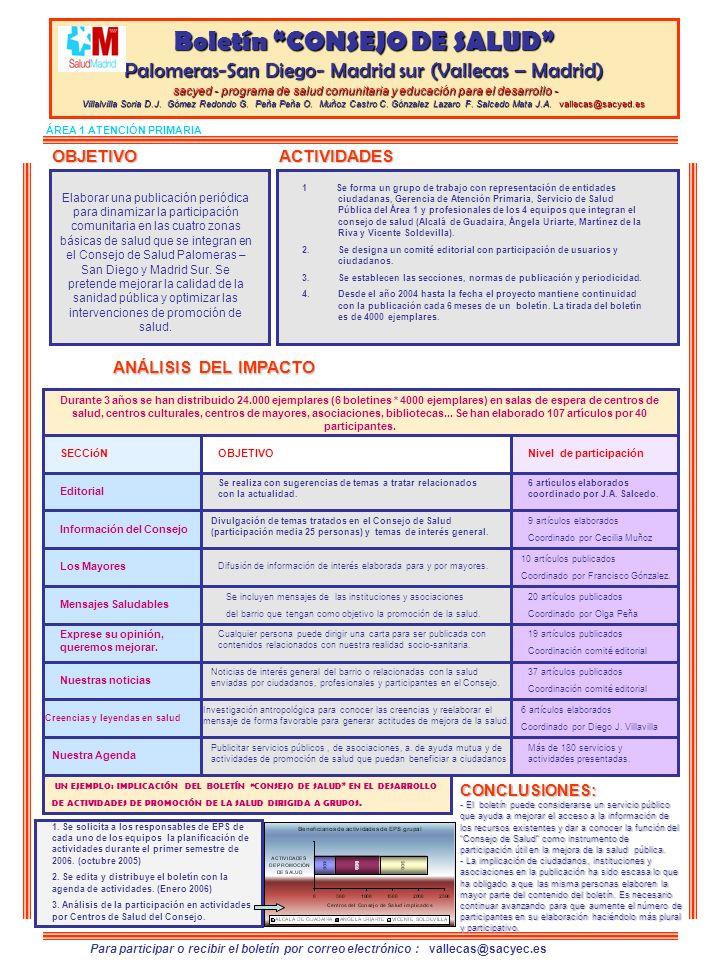 Boletín CONSEJO DE SALUD Palomeras-San Diego- Madrid sur (Vallecas – Madrid) sacyed - programa de salud comunitaria y educación para el desarrollo - s