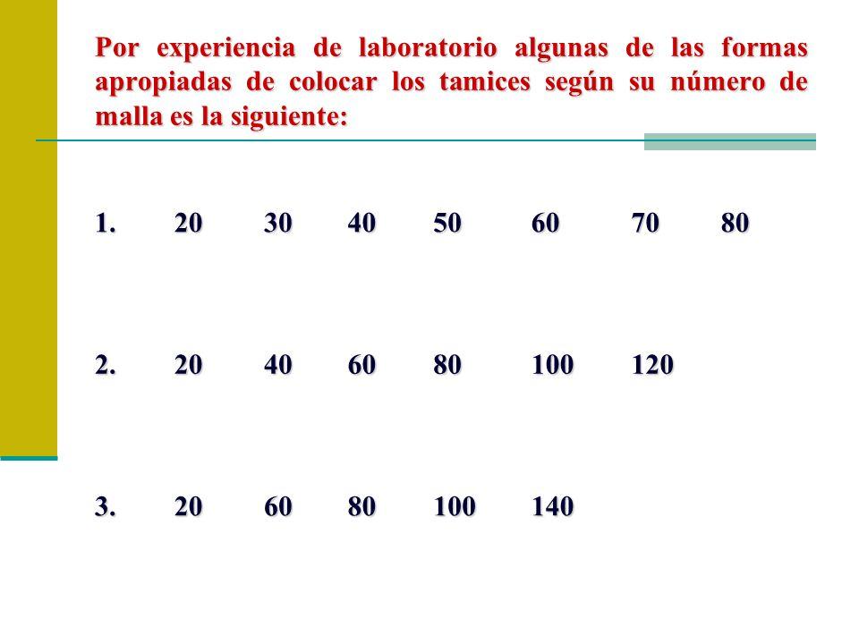 Por experiencia de laboratorio algunas de las formas apropiadas de colocar los tamices según su número de malla es la siguiente: 1.20304050607080 2.20