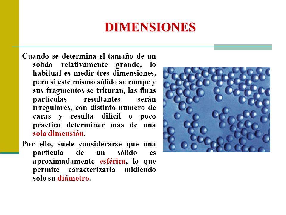 DIMENSIONES Cuando se determina el tamaño de un sólido relativamente grande, lo habitual es medir tres dimensiones, pero si este mismo sólido se rompe