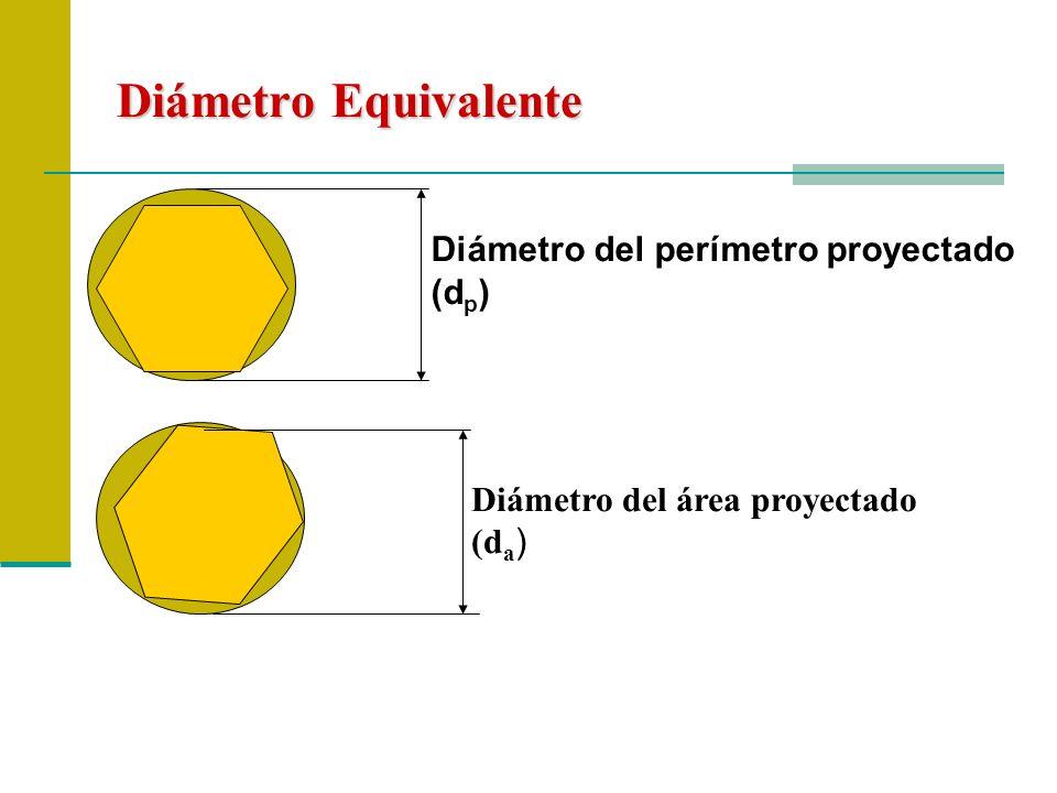 Diámetro Equivalente Diámetro del perímetro proyectado (d p ) Diámetro del área proyectado (d a )
