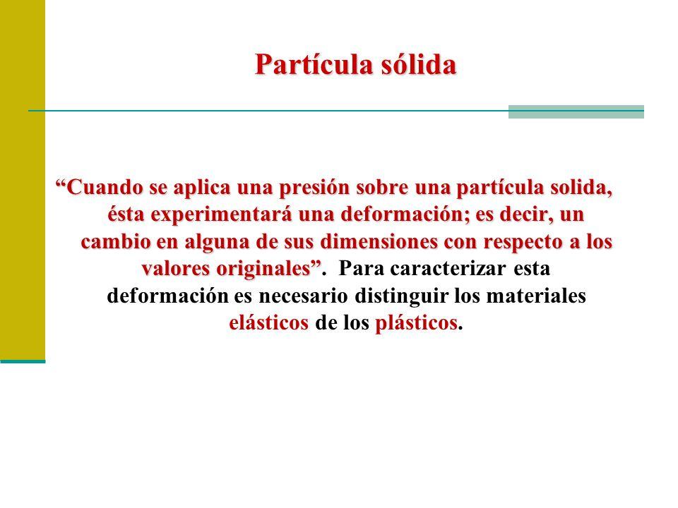 Partícula sólida Cuando se aplica una presión sobre una partícula solida, ésta experimentará una deformación; es decir, un cambio en alguna de sus dim