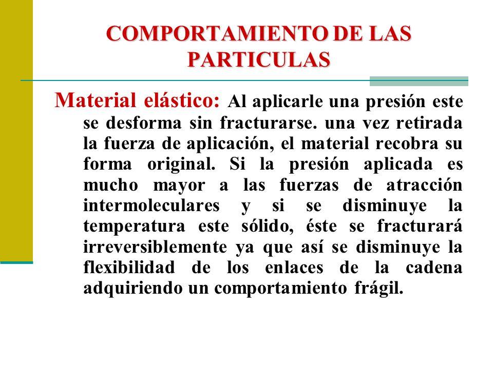 COMPORTAMIENTO DE LAS PARTICULAS Material elástico: Al aplicarle una presión este se desforma sin fracturarse. una vez retirada la fuerza de aplicació