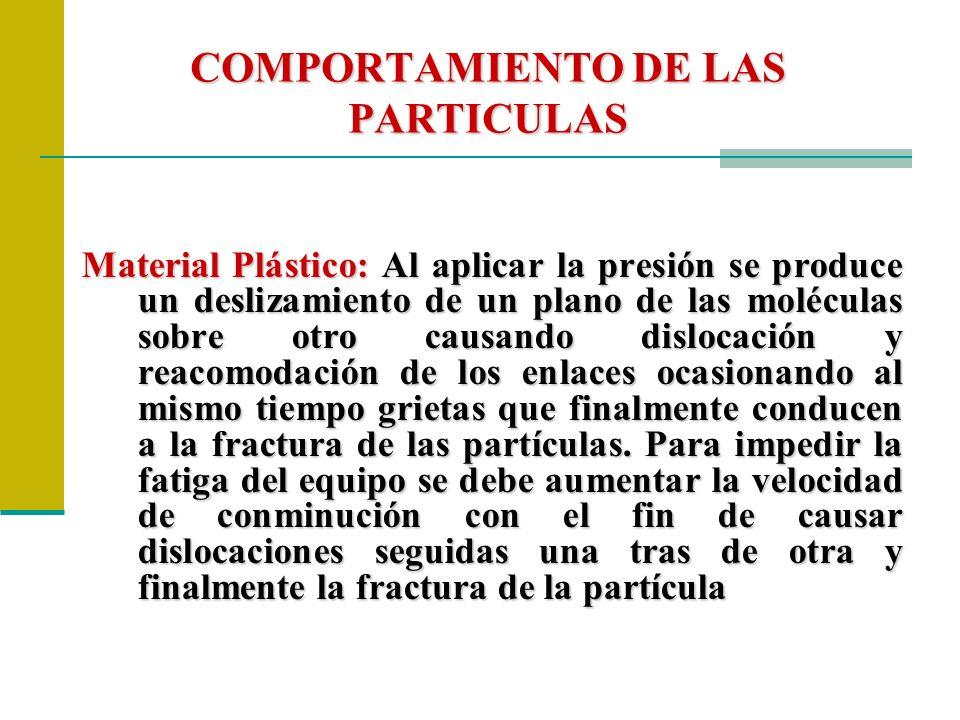 COMPORTAMIENTO DE LAS PARTICULAS Material Plástico: Al aplicar la presión se produce un deslizamiento de un plano de las moléculas sobre otro causando