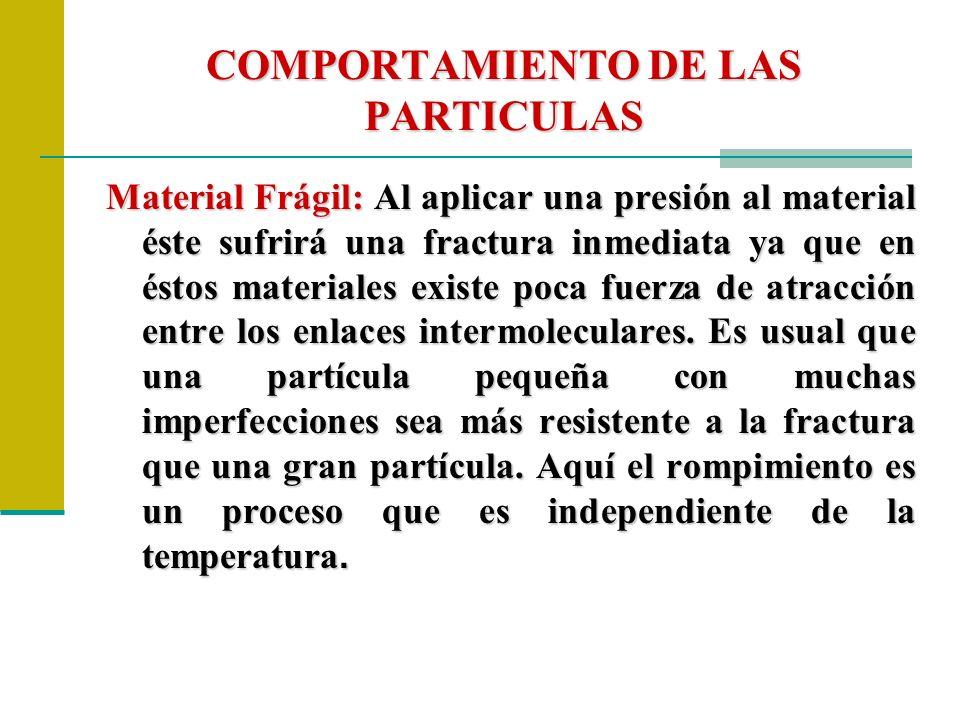 COMPORTAMIENTO DE LAS PARTICULAS Material Frágil: Al aplicar una presión al material éste sufrirá una fractura inmediata ya que en éstos materiales ex
