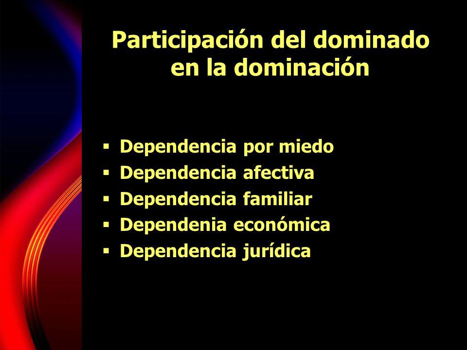 Participación del dominado en la dominación Dependencia por miedo Dependencia afectiva Dependencia familiar Dependenia económica Dependencia jurídica