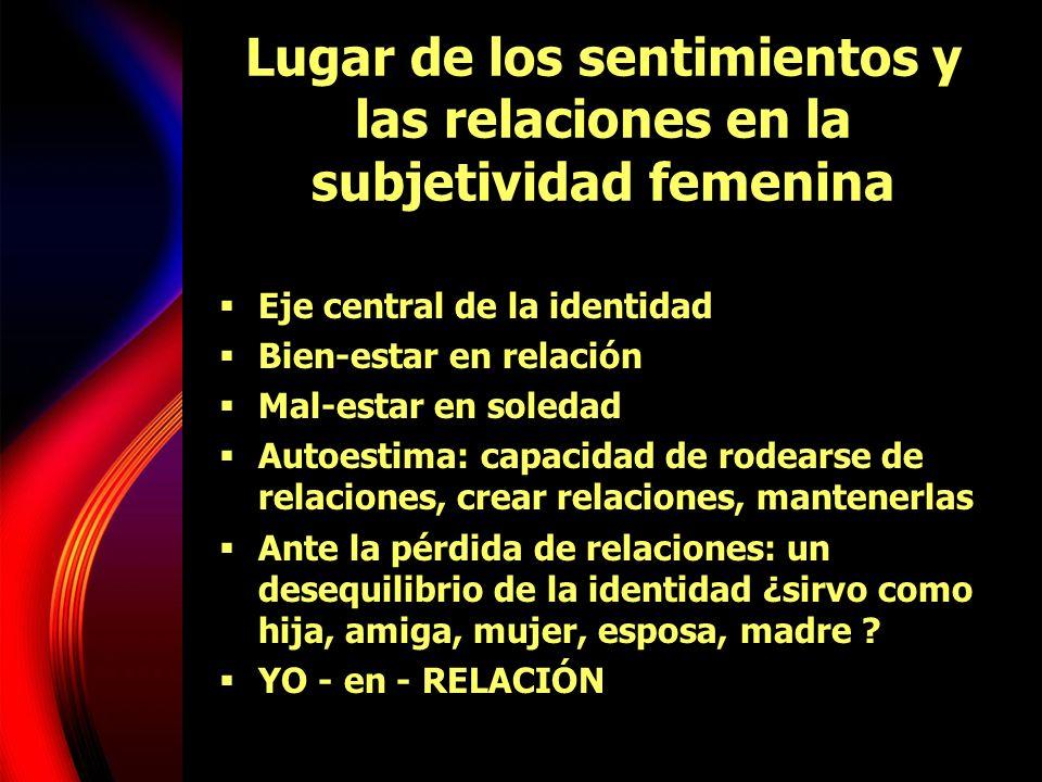 Lugar de los sentimientos y las relaciones en la subjetividad femenina Eje central de la identidad Bien-estar en relación Mal-estar en soledad Autoest