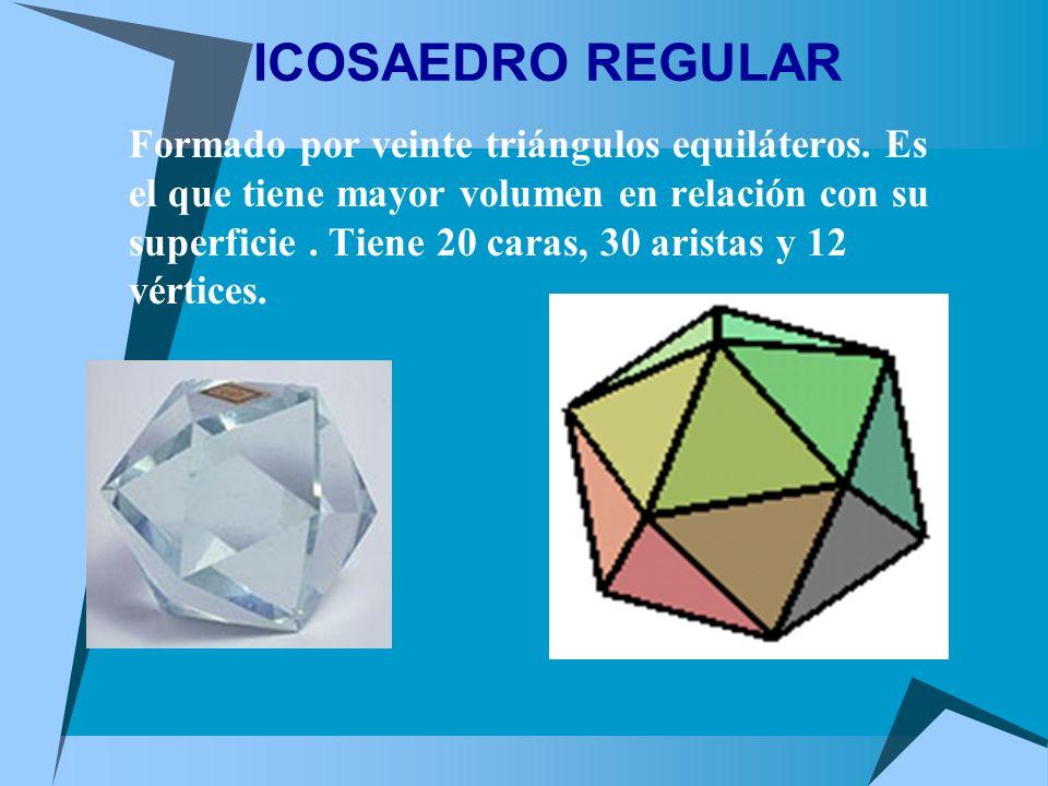 Hechos sobre el octaedro Fíjate en estas cosas tan interesantes Tiene 8 caras Cada cara tiene 3 aristas, y es de hecho un triángulo equilátero Tiene 1