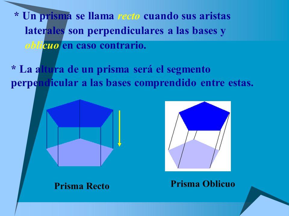 P R I S M A S Un prisma es un poliedro limitado por dos caras iguales y paralelas (bases) y tantos paralelogramos (caras laterales) como lados tienen