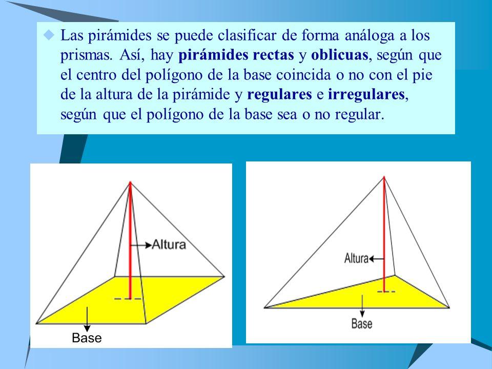 PIRÁMIDES Cuando cortamos un ángulo poliedro por un plano, se obtiene un cuerpo geométrico llamado pirámide. En la figura se indican los elementos más