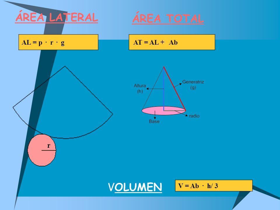 CONO. El cono es un cuerpo geométrico generado por un triángulo rectángulo al girar en torno a uno de sus catetos.cuerpo geométrico