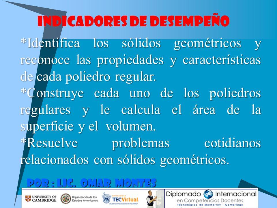 Indicadores de desempeño *Identifica los sólidos geométricos y reconoce las propiedades y características de cada poliedro regular.
