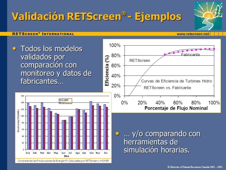 Validación RETScreen ® - Ejemplos Todos los modelos validados por comparación con monitoreo y datos de fabricantes… Todos los modelos validados por co