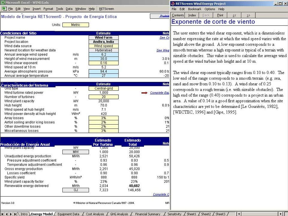 Exponente de corte de viento Condiciones del Sitio Características del Sistema Producción de Energía Anual Estimado Por Turbina Estimado Total Modelo