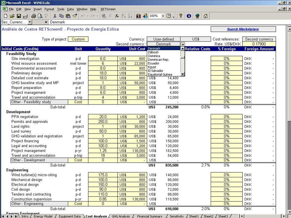 Análisis de Costos RETScreen® - Proyecto de Energía Eólica