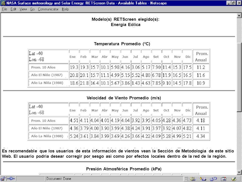 Modelo(s) RETScreen elegido(s): Energía Eólica Temperatura Promedio (ºC) Velocidad de Viento Promedio (m/s) Presión Atmosférica Promedio (kPa) Es reco