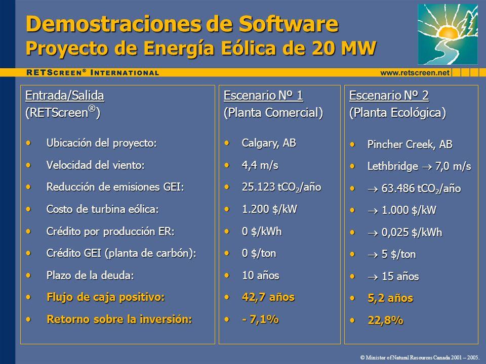 Demostraciones de Software Proyecto de Energía Eólica de 20 MW Entrada/Salida (RETScreen ® ) Ubicación del proyecto: Ubicación del proyecto: Velocidad