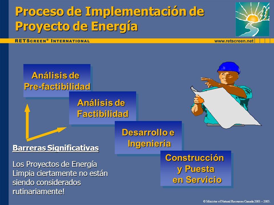 Análisis de Pre-factibilidad Pre-factibilidad Factibilidad Factibilidad Desarrollo e Ingeniería Construcción y Puesta en Servicio en ServicioConstrucc