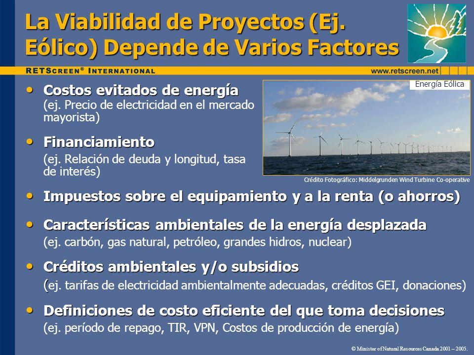 Costos evitados de energía Costos evitados de energía (ej. Precio de electricidad en el mercado mayorista) Financiamiento Financiamiento (ej. Relación