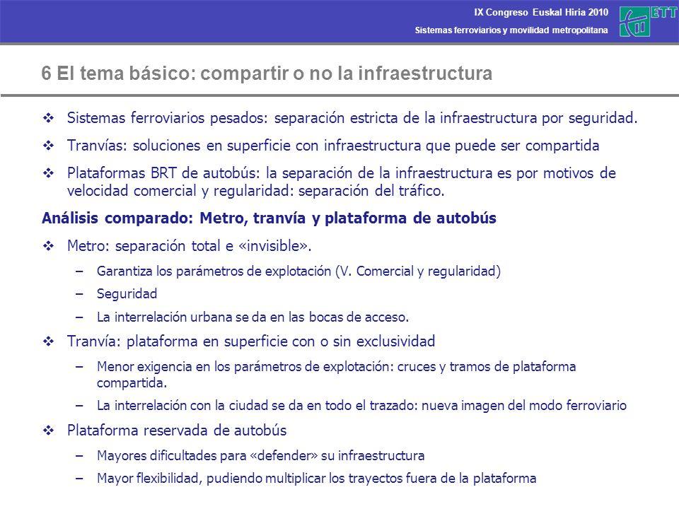 Sistemas ferroviarios y movilidad metropolitana IX Congreso Euskal Hiria 2010 6 El tema básico: compartir o no la infraestructura Sistemas ferroviario