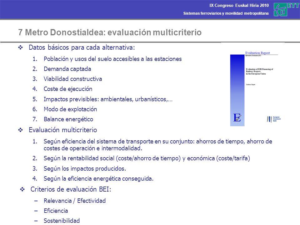 Sistemas ferroviarios y movilidad metropolitana IX Congreso Euskal Hiria 2010 7 Metro Donostialdea: evaluación multicriterio Datos básicos para cada a