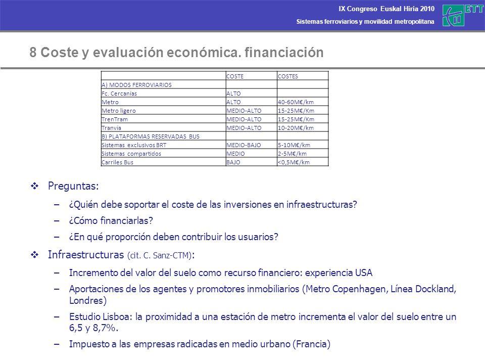 Sistemas ferroviarios y movilidad metropolitana IX Congreso Euskal Hiria 2010 8 Coste y evaluación económica. financiación Preguntas: –¿Quién debe sop